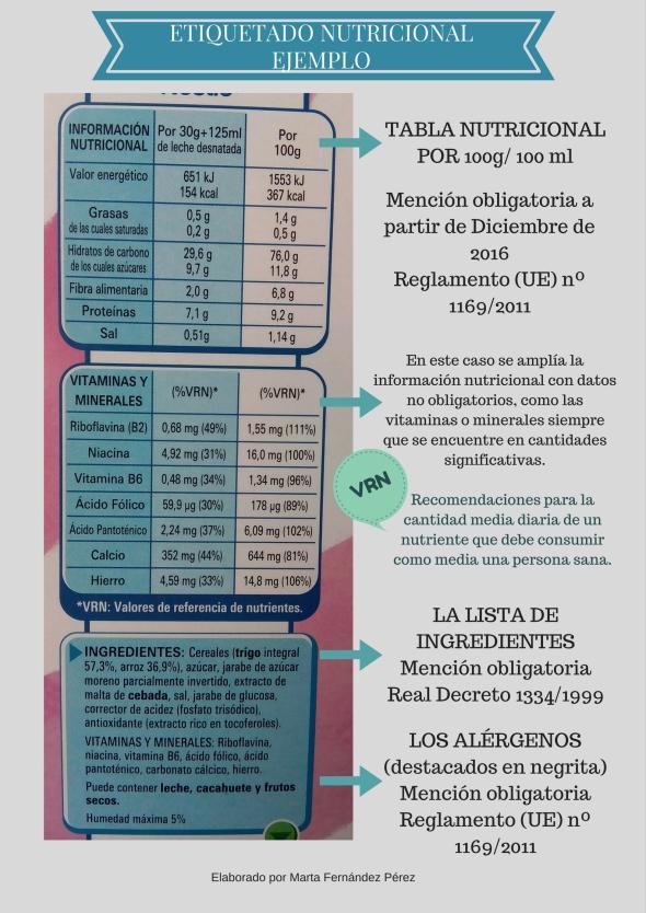 tabla-nutricional-por-100g%2f-100-mlmencion-obligatoria-a-partir-del-13-de-diciembre-de-2016reglamento-ue-no-1169%2f2011