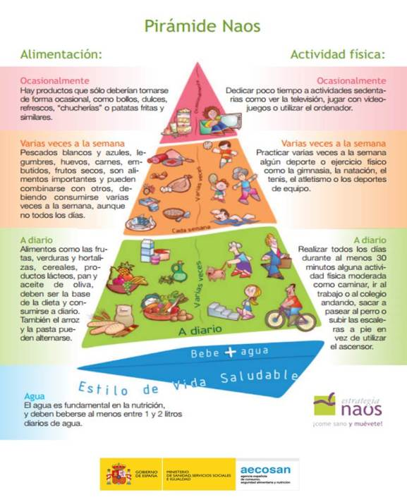 Piramide_NAOS ex